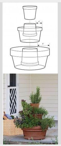 Fontaine de jardin - Inspirations Jardins
