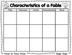 Characteristics of a Fable graphic organizer - FREE