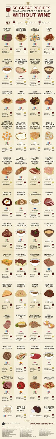 Infographic: 50 International Dishes That Wouldn't Be The Same Without Wine - DesignTAXI.com