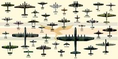 The German Luftwaffe during WW2