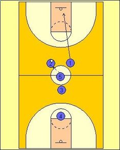 Scoring Basketball Academy - The Basketball Jump Ball sometimes only occurs one time in a game, BUT the team that wins the tip off and scores first wins more than 50% of the time. - TSA Is a Complete Ball Handling, Shooting, And Finishing System!  Here's What's Included...