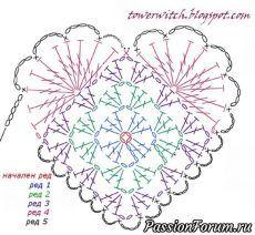 Beautiful Jewelry Unique 44 Ideas for crochet heart amigurumi. Beautiful Jewelry Unique 44 Ideas for crochet heart amigurumi Crochet Diy, Crochet Doily Patterns, Crochet Chart, Crochet Squares, Thread Crochet, Crochet Gifts, Crochet Motif, Crochet Designs, Crochet Flowers