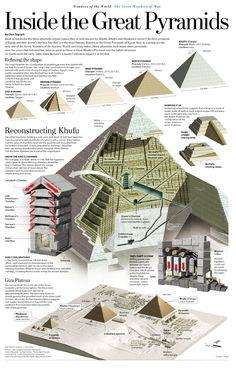 Inside the Great Pyramids of Egypt -  Engineering Infographic. Topic: Architecture, ancient infastructure.