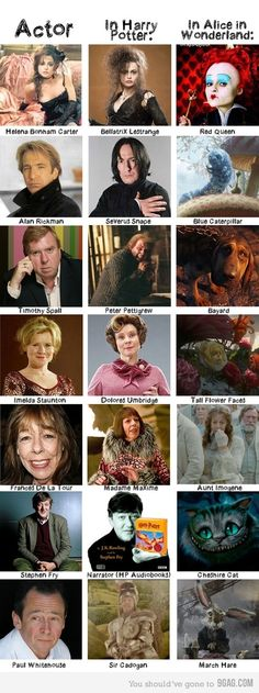 Actor. Harry Potter. Alice in Wonderland
