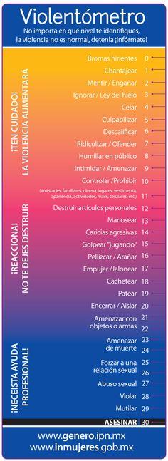 En México el IPN junto con Instituto de la Mujer y el Gobierno del DF comenzaron una campaña de concientización sobre este tema en las escuelas de nivel medio superior ya que se ha descubierto que la violencia empieza desde el noviazgo y el poder detectar este problema desde un momento oportuno nos alejará poco a poco de la violencia de género.