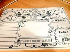 Love my @TRUTHcoffee desk blotter :) Coffee please!
