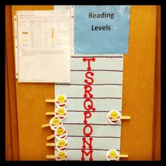 Students can keep track of their monthly Istation scores