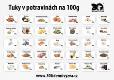 30ti denní výzva - Vychytávky Low Carb Recipes, Detox, Health Fitness, Food, Nutrition Meal Plan, Flat Stomach, Healthy Nutrition, Loosing Weight, Exercise