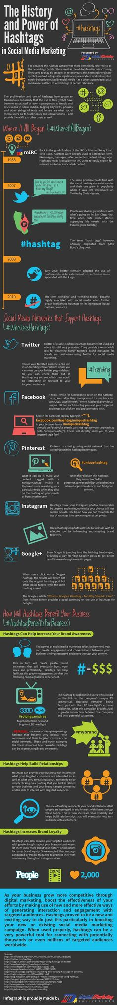 The History And Power Of Hashtags In Social Media Marketing #infographic