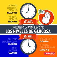 ¿Con qué frecuencia debo revisar mi glucosa? #Diabetes