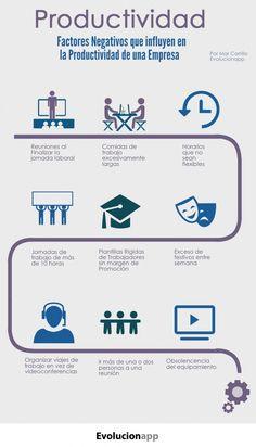 factores negativos que afectan a la productividad de una empresa (infografía)