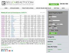 Orange County and Los Angeles County weekly foreclosure report