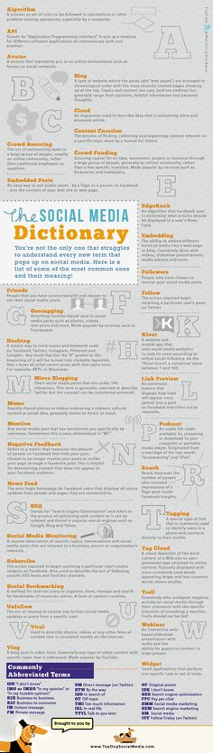 The Complete Social Media Dictionary #smm #infographic #socialmedia #in