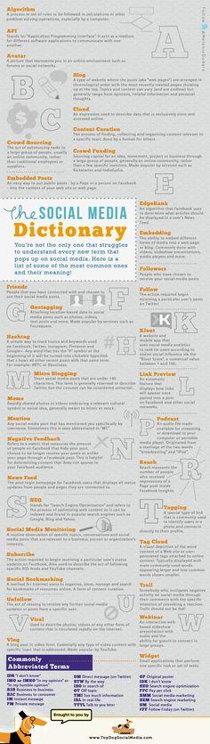 El diccionario completo de Social Media: #Infografía en inglés. Título original: Social Media Dictionary