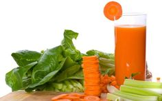 Anti aging juicing recipes!
