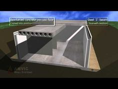 This video shows how Amvic Insulating Concrete Formwork can build a basement and house shell Building A Basement, Building A New Home, House Building, Icf Home, Garage Plans With Loft, Concrete Formwork, Insulated Concrete Forms, Brick Cladding, Build Your House