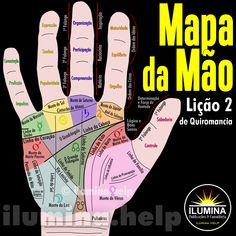 Curso de Quiromancia, Lição 2 – Mãos: 1) Mapa da Mão