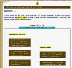 """""""Mavensol"""": TODAS LAS ENTRADAS PUBLICADAS ESTE CURSO, PUEDES E..."""