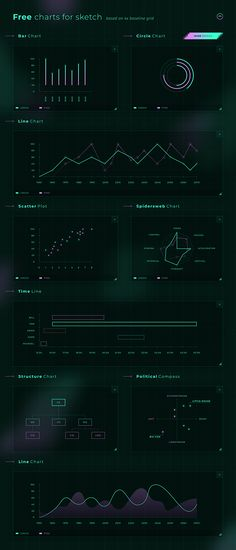 Cyberpunk, Futuristic, Sci Fi, Chart, Free, Design, Display, Anime Lock Screen, Science Fiction