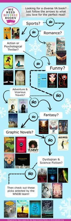 Tons of book recommendations for kids from #WeNeedDiverseBooks