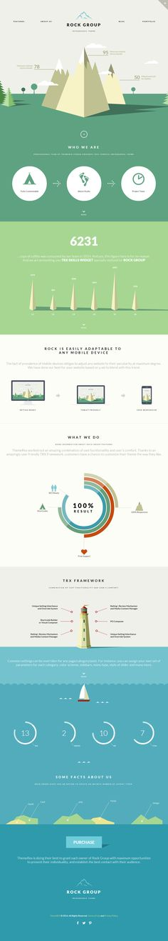 50 Best Responsive HTML5 Templates with Flat Design in 2014 - Responsive Miracle