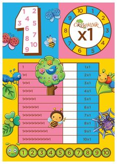 Szorzás feladatok Math 2, Kindergarten Math Worksheets, Math Games, Teaching Math, Toddler Learning Activities, Kids Learning, School Frame, Homeschool Math, Math For Kids