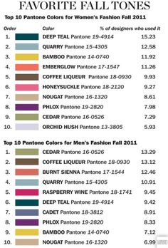 Who used the Pantone fall tones 2011? (How did they work this out?)