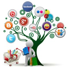 Global market intelligence firm, Netscribes, Inc. released its latest report on the 'Online Advertising Market in India '. Rise in internet users coupled with proliferation of social media networking sites have stimulated the sector for enhanced growth prospects. http://www.aarkstore.com/business-services/42122/online-advertising-market-in-india