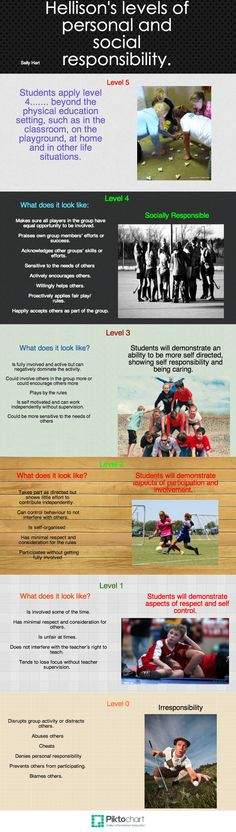 Hellison's levels of responsibility model  | Created in #free @Piktochart #Infographic Editor at www.piktochart.com