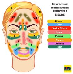 Punctele negre si afectiunile pe care le tradeaza Face Treatment, Art Therapy, Beauty Make Up, Metabolism, Good To Know, Health And Beauty, Anti Aging, Health Fitness, Skin Care