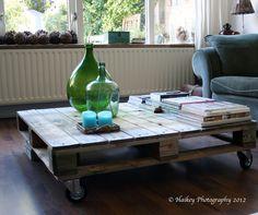 Haikeys Home and Garden: Pallet-tafel DIY