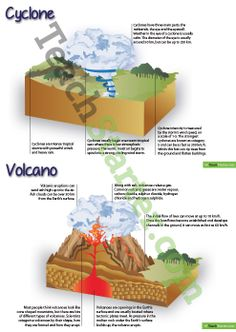 Natural Disaster Posters - Information