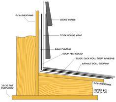 Apron Flashing Headwall Flashing Roof Installation