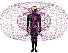 The Heart's Electro-Magnetic Field—The Biggest Field in our Bodies.