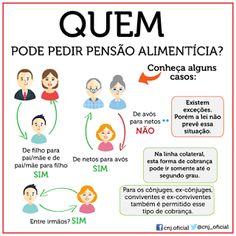 AG - Araújo Gonçalves Advocacia: Pensão Alimentícia