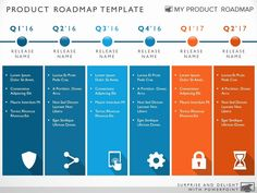 Six Phase Development Planning Timeline Roadmapping with regard to Project Schedule Template Powerpoint - Best Template Ideas Technology Roadmap, Strategic Roadmap, 6 Sigma, Design Presentation, Presentation Folder, Business Presentation, Slide Design, Ppt Design, Booklet Design