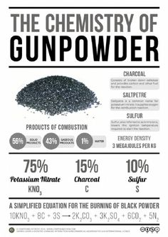 With American Independence Day around the corner, and the customary fireworks, here's a look at the chemistry of gunpowder and its role in pyrotechnic displays: Adapted from the quick and dirty graphic I created for the ask. Survival Life Hacks, Survival Weapons, Survival Prepping, Survival Skills, Survival Gear, Zombie Apocalypse Survival, Survival Blog, Tactical Survival, Survival Quotes