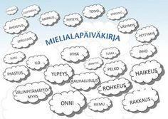 Mielialapäiväkirja | Suomen Mielenterveysseura Health Education, Kids Education, Special Education, Finnish Language, Teaching Vocabulary, Positive Psychology, School Holidays, School Classroom, Social Skills