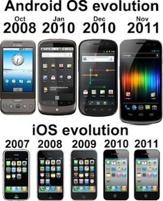 And Apple says Samsung Copied its Design