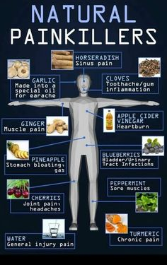 natural cures Natural health remedies tips are offered on our internet site. Read more and you will not be sorry you did. Natural Health Remedies, Natural Cures, Natural Healing, Herbal Remedies, Natural Foods, Natural Products, Natural Treatments, Holistic Healing, Cold Remedies