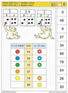 Soubor Logico Piccolo Začínáme počítat - Čísla do 100 - Zacházení s čísly, část 2 Soubor obsahuje 16 hracích karet, vždy s 10 úkoly. Karta se zasune do  rámečku a barevné