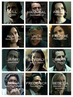 Hannibal characters + name meanings