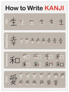 How to write Kanji