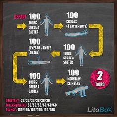 WOD de HIIT 1200 répétitions pour les abdos !