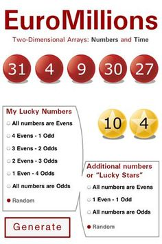 This app helps players to choose numbers for EuroMillions draws. This two dimensional app generating numbers contains an algorithm, UNIQUE I.