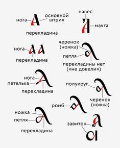 Русский леттеринг Calligraphy Fonts Alphabet, Calligraphy Lessons, Alphabet Symbols, Cursive Alphabet, Graffiti Alphabet, Typography Letters, Handwriting Fonts, Islamic Calligraphy, Script Fonts