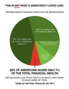 Four Shocking Signs of Further Income Redistribution to the Rich -- In Just One Year!