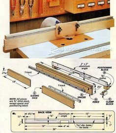 Router Table Fence Plans - Router Tips, Jigs and Fixtures | WoodArchivist.com