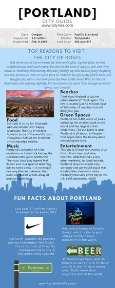 A few of the many reasons people are talking about Portland, Oregon! Portland Real Estate, Portland City, Portland Oregon, Area Codes, Left Coast, The Neighbourhood, People, The Neighborhood, People Illustration