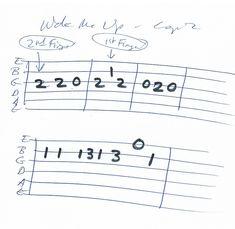 Guitar TABS: 300+ ideas about guitar tabs, guitar, tab